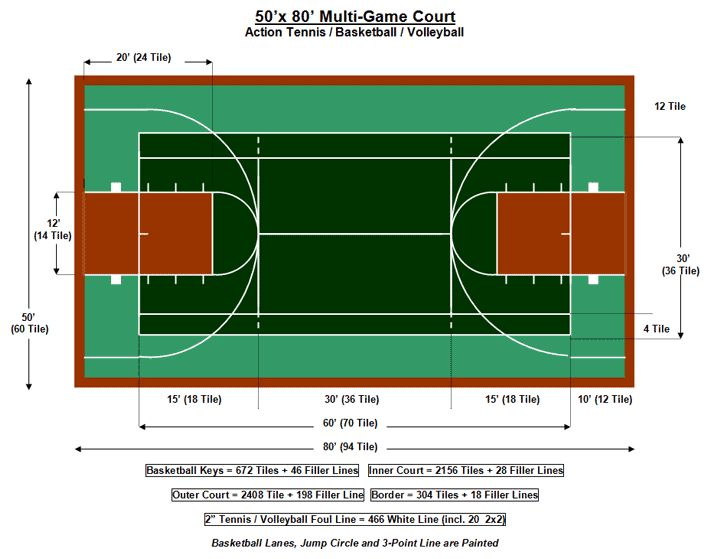 50 x 80 multi game court la 3 details recreation for Dimensions of basket ball court