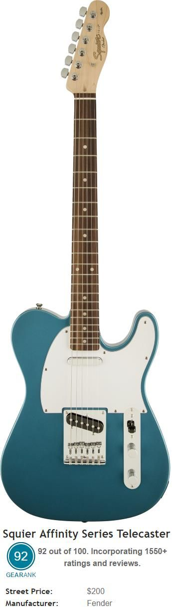 The highest rated solidbody electric guitar under $200 is the Squier Affinity Series Telecaster.