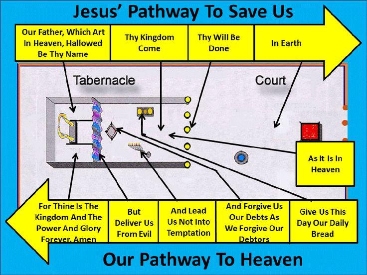 Mercy Seat - Encyclopedia of The Bible - Bible Gateway