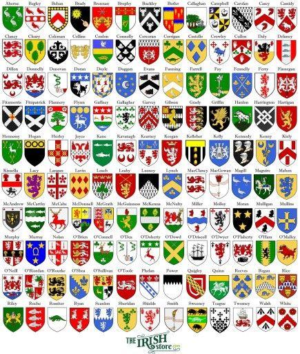 Irish coat of arms