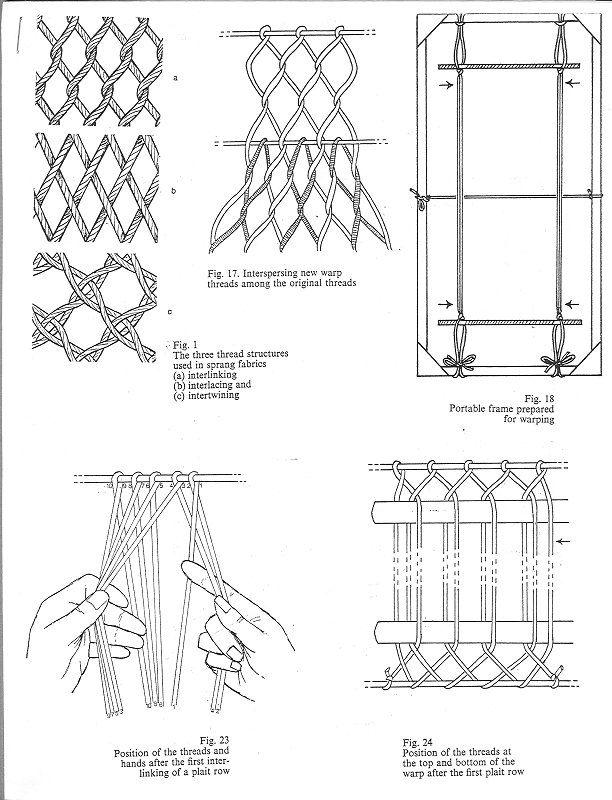 http://wefttomyowndevices.blogspot.com/2011/06/sprang-class-handouts.html