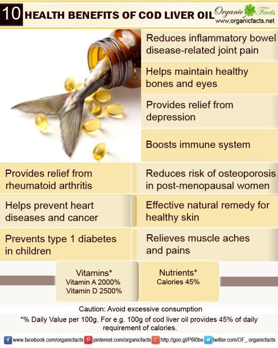 25 best ideas about fish liver oil on pinterest cod for What are the benefits of fish oil