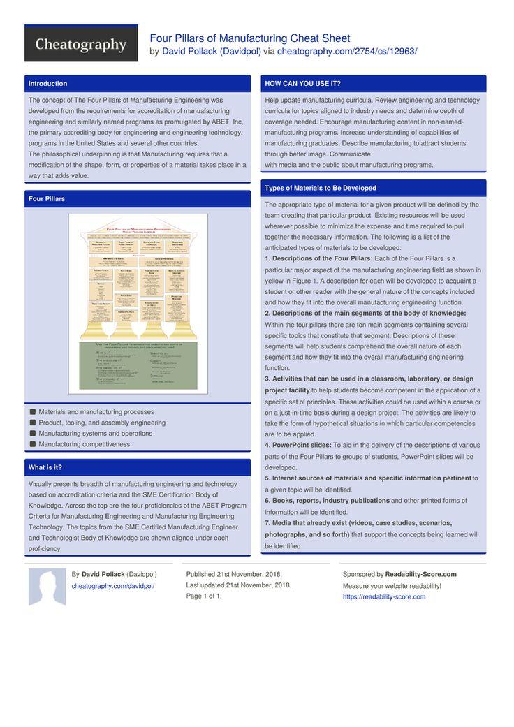 Four Pillars of Manufacturing Cheat Sheet by Davidpol http