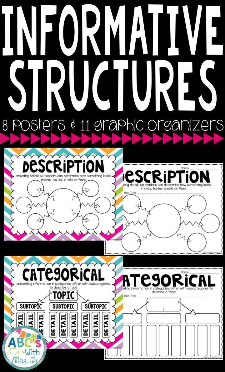 Informative text structure posters and graphic organizers - students will use these to decipher the structure of the texts they read. Text structures include categorical, cause and effect, temporal sequence, problem and solution, question and answer, desc