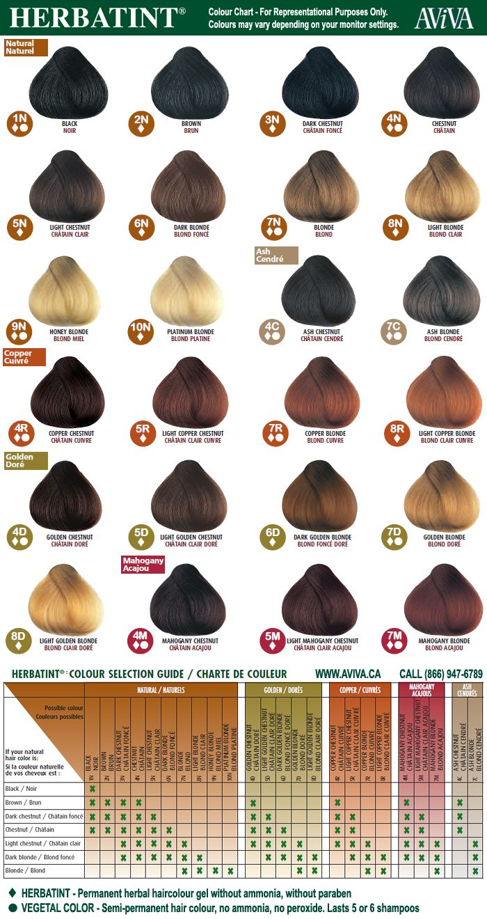 Herbatint Colour Chart and Selection Guide