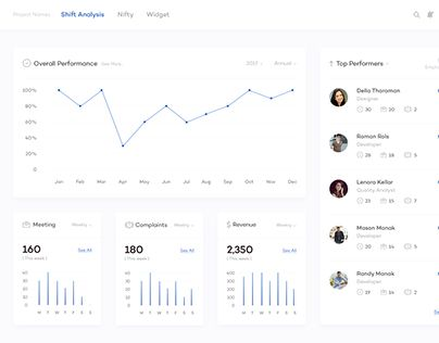 Best 25+ Project management dashboard ideas on Pinterest