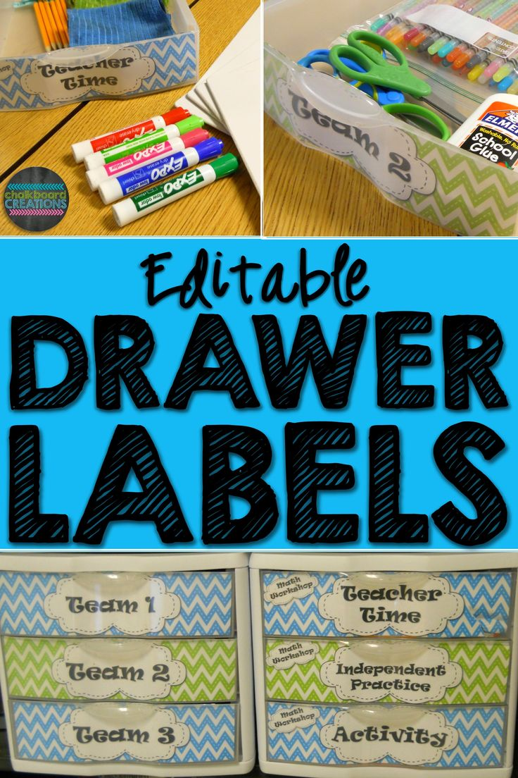 EDITABLE blue, green, and pink chevron plastic drawer labels for classroom organization and classroom management! Tons of premade labels to keep your classroom organized. Plus, editable labels to meet all your organizational needs!