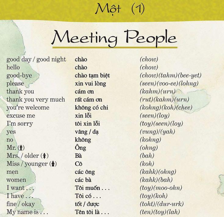 Learn a few essential Vietnamese phrases!