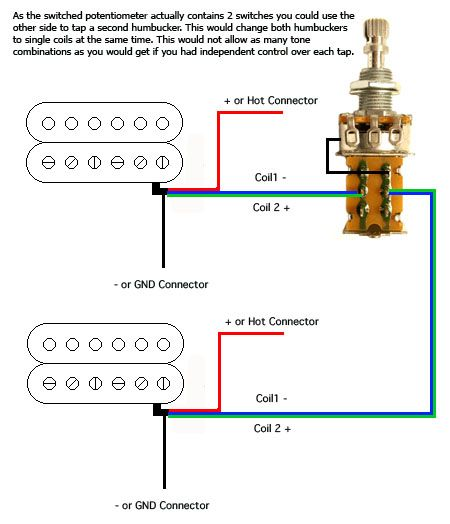 double humbucker coil tap push pull guitar mods  sc 1 st  Spitts : coil tap wiring - yogabreezes.com