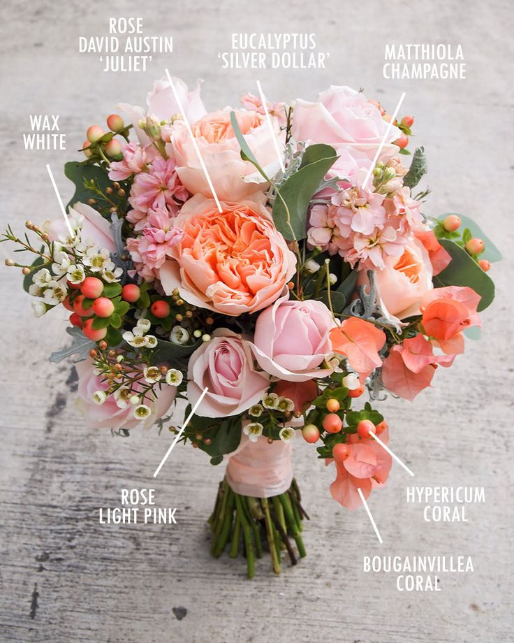 Peach / coral hued bouquet | Floral Bouquet Recipes by Colour