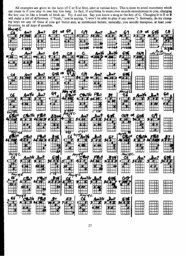 Music chord - modern chord progressions - jazz and classical