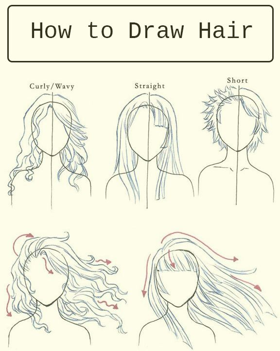 How to Draw Hair, I could really use this