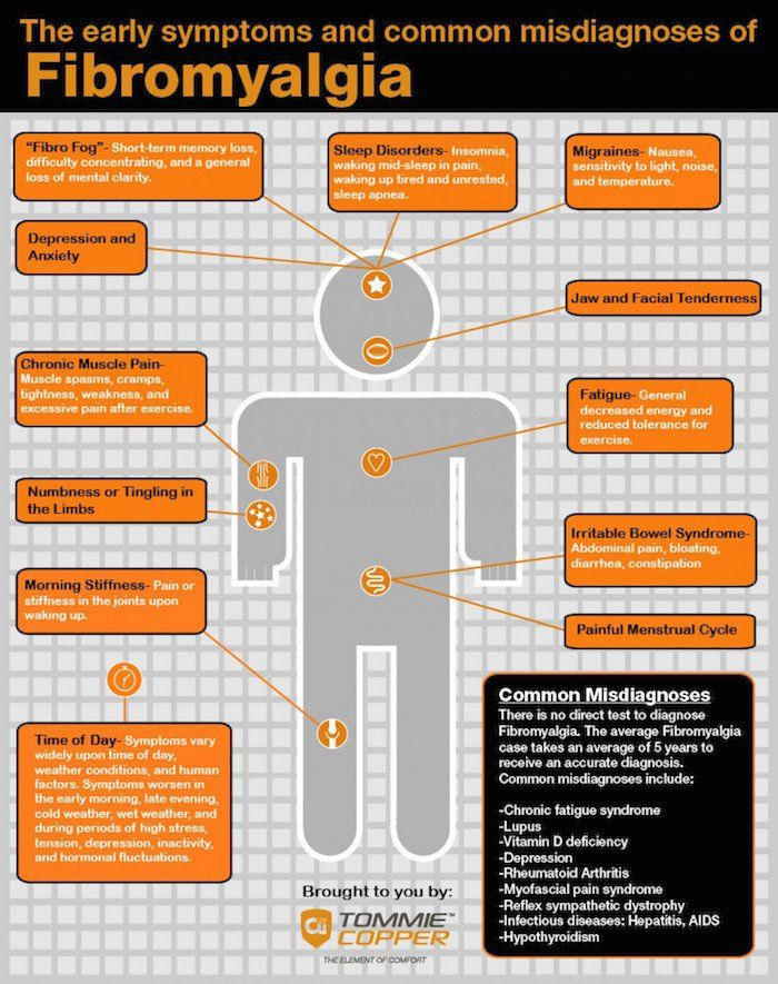 fibromyalgia-symptoms-dont-necessarily-lead-to-diagnosis_5029161a70743_w1500