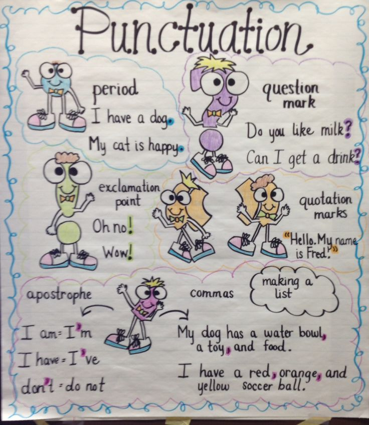 Punctuation Anchor Chart- graphics from scrappin' doodle