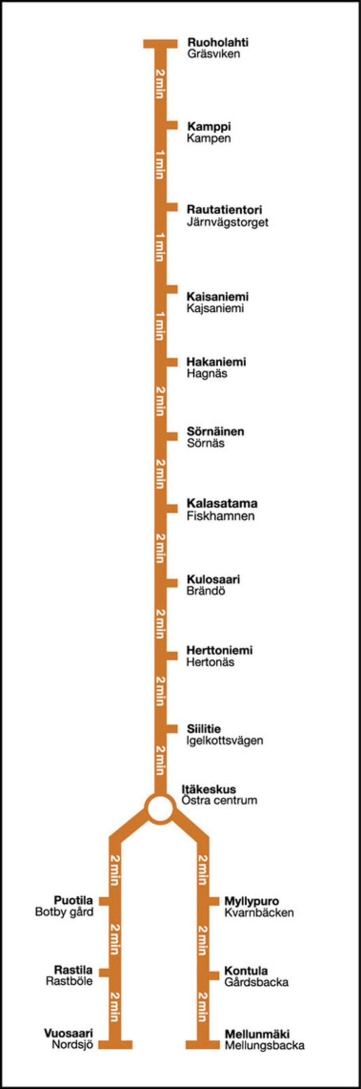 Die #U-Bahn von #Helsinki besteht aus einer U-Bahnlinie und 17 U-Bahnstationen, auf einer Strecke von 21km. Die Öffnungszeiten sind 5.00 Uhr bis 23.00 Uhr. Einzelfahrkarten gibt es ab 2.90 €. Fahrräder und Tiere sind zur Mitnahme gestattet,  und man kann mit der U-Bahn vom Flughafen direkt ins Stadtzentrum fahren.