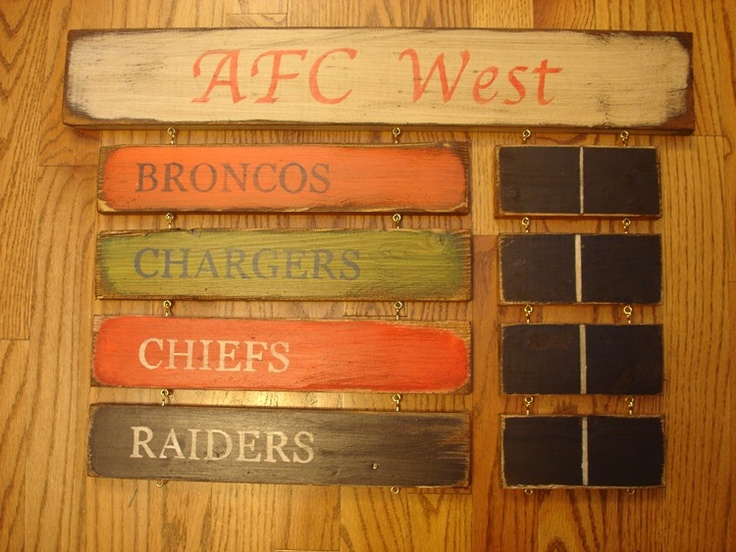 AFC West Standings board Denver Broncos San Diego Chargers Kansas City Chiefs Oakland Raiders sign. via Etsy. I SO need this in my house but I think I will DIY!