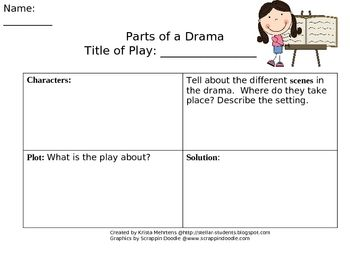 Map/Graphic organizer of parts of a drama.  Students can use this after reading a play or when working on a Reader's Theater unit....