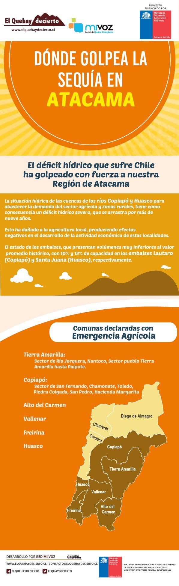 [Infografía] Dónde golpea la sequía en la Región de Atacama | El QueHayDecierto.cl , Noticias de Copiapó y Atacama