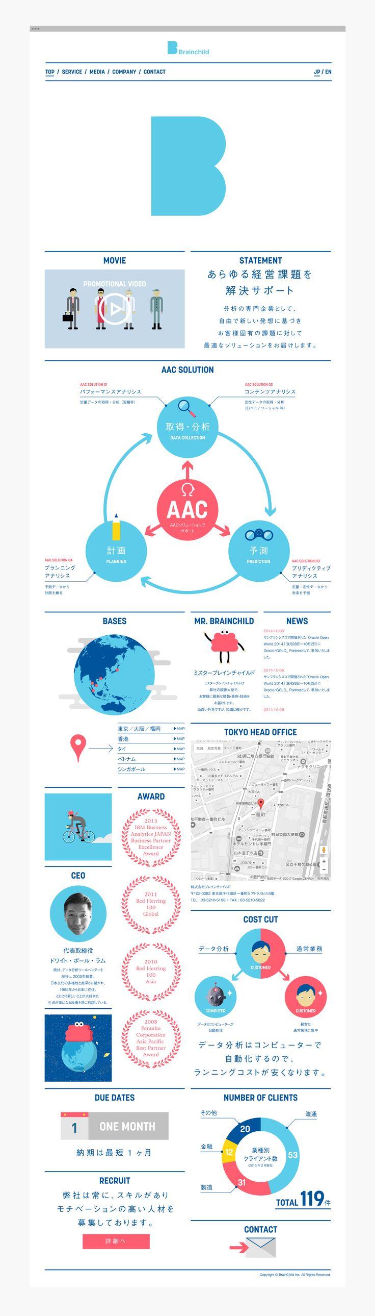 コンサルティング会社 「Brai child」のリニューアルロゴ、 WEBサイト、 プロモーションムービーを制作しました。 www.e- rai child.com