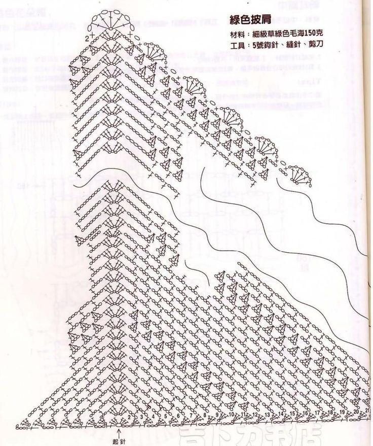 eyelet ripple crochet stitch diagram by planetjune
