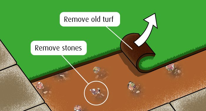 Old turf removal