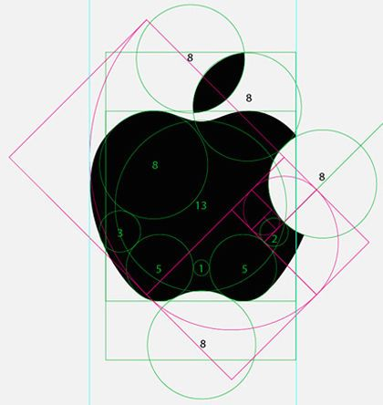 As a metonymy code, they use circles, rectangles, and some data to show Apple's technology. And a big Apple's symbol among these circles and rectangles. Metonymy is the term used to describe the invocation of an object or idea using an associative detail; thus a syntagmatic dimension. http://ilze.org/semio/008.htm
