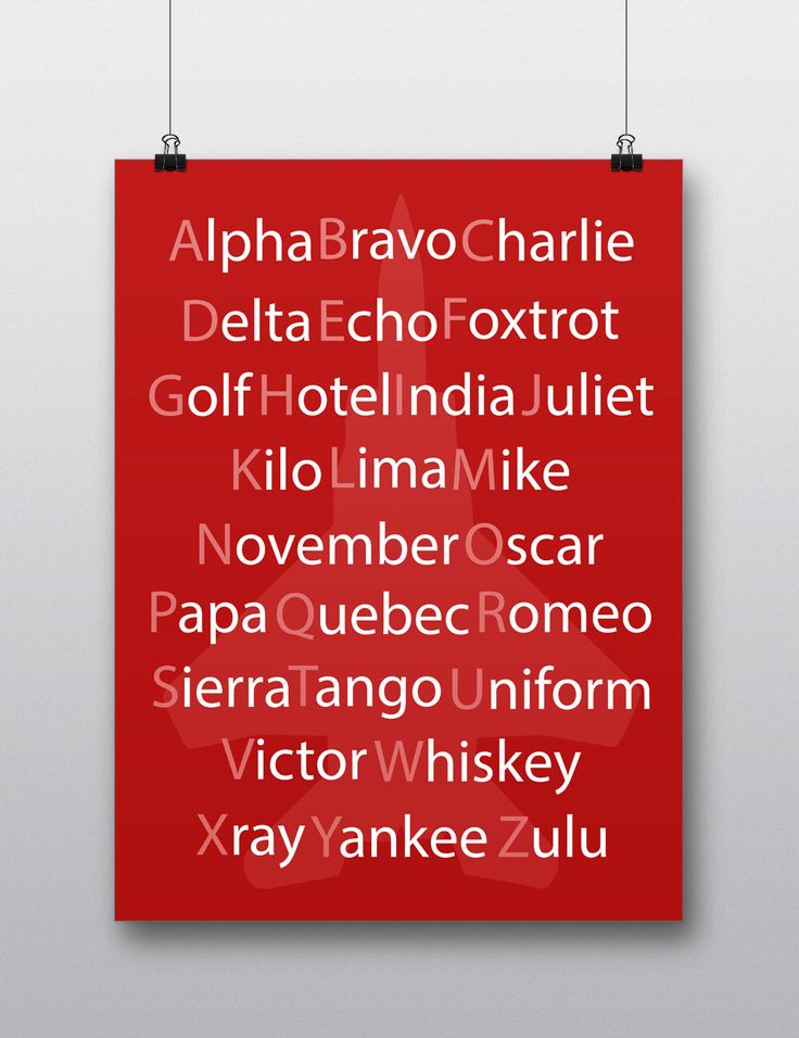 Aviation Poster, Aviation Alphabet, Airplane Decor, Phonetic Alphabet Poster, Gifts for Pilots, Aviation Decor by PullBackTheYoke on Etsy https://www.etsy.com/listing/268008119/aviation-poster-aviation-alphabet