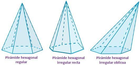 Dibujo de los tipos de pirámide hexagonal