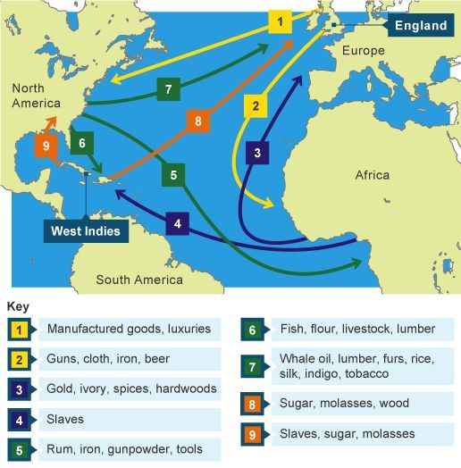 chapter 4 2 triangular trade in the Chapter 4 british mercantilism and the cost of empire  rum and the brutal triangle trade was continued where their trade was hindered by british regulations,.