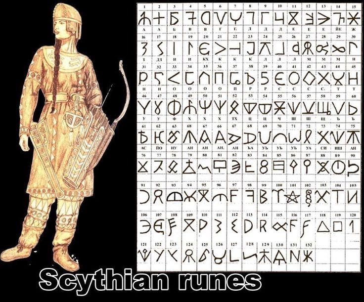 scythian runes