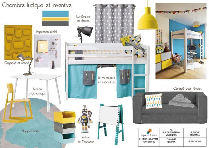 Espaces r ver planche ambiance chambre enfant 2 i en cours appartement familial de 108m2 for Ambiance chambre enfant