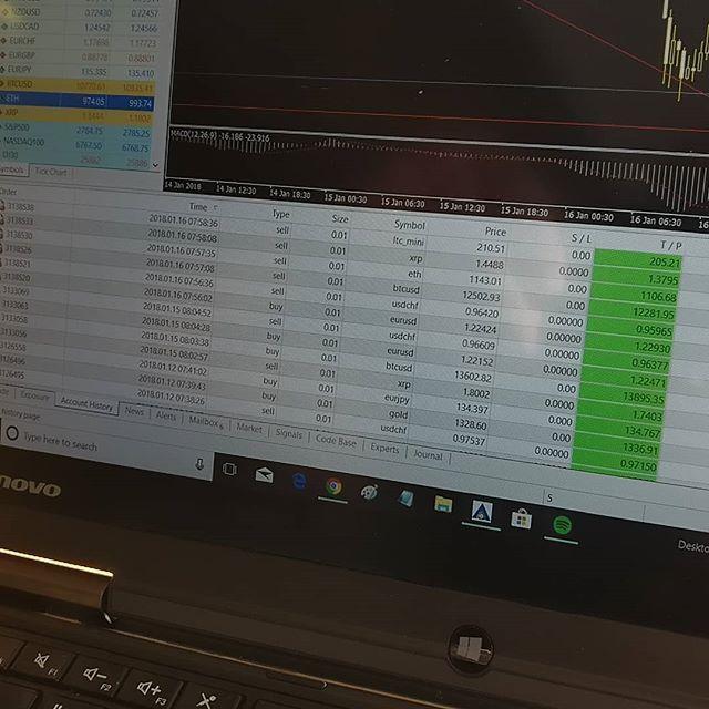 Crypto Cryptocurrency Bitcoin Litecoin Cryptosignals Altcoin