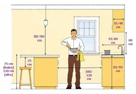 Cozinha dos sonhos: dicas de planejamento, materiais e móveis para este ambiente que, ao longo do tempo, se tornou um dos principais ambientes das casas.