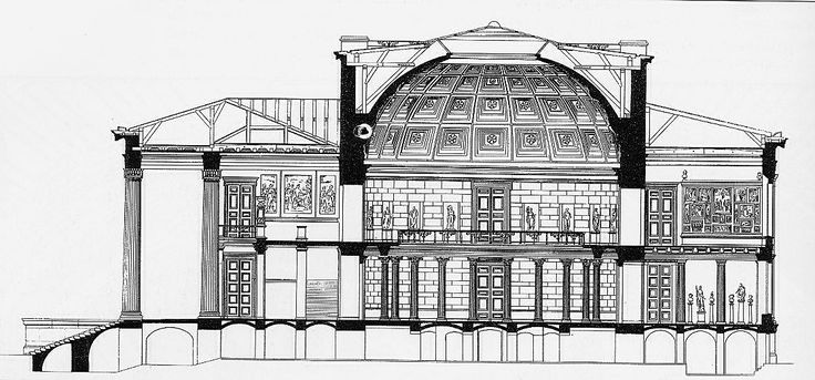 19TH CENTURY, Neo-Classicism, Germany - Karl Friedrich Schinkel (1781-1841): section, Altes Museum, 1824-8, Berlin