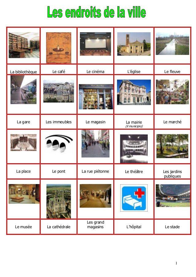 1 vocabulaire-les endroits de la ville (proy)