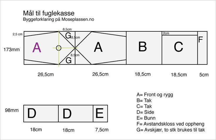Jeg har laget mitt eget fuglekassedesign, her er det, med arbeidstegninger og forklaring. Hva synes du?
