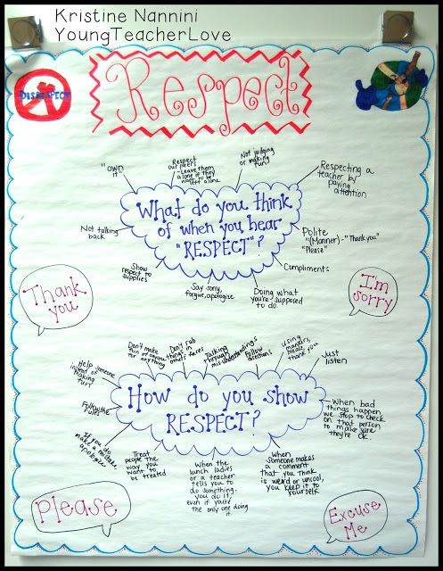 Classroom Freebies Too: Building Community and Respect in your Classroom