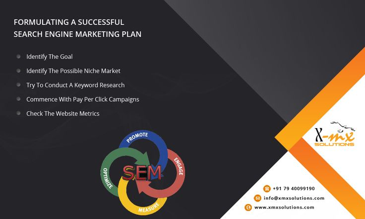 Formulating a Successful Search Engine Marketing Plan - #Search #engine #marketing #ppc #Plan http://bit.ly/2iU5Fqh