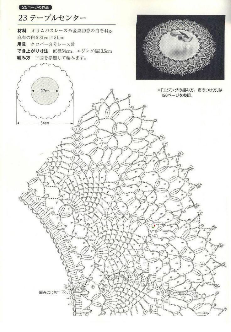 crochet doily lace free pattern diagram 2