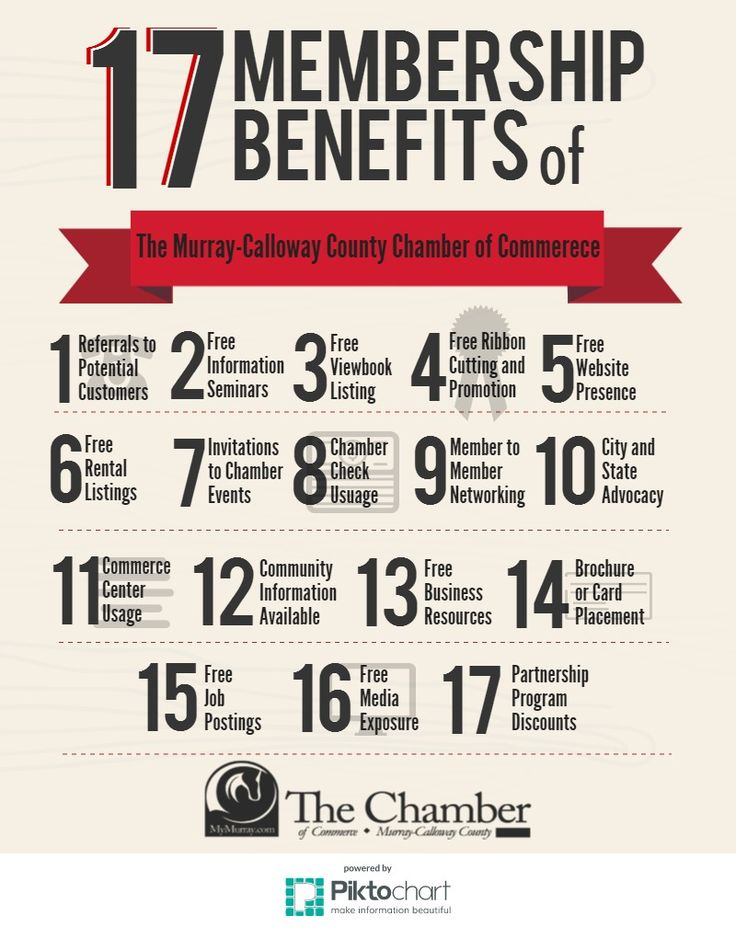 12 best chamber of commerce images on pinterest chamber of 17 membership benefits of the murray calloway county chamber of commerce fandeluxe Image collections
