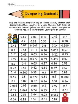 25 best ideas about comparing decimals on pinterest ordering decimals math 4 kids and. Black Bedroom Furniture Sets. Home Design Ideas