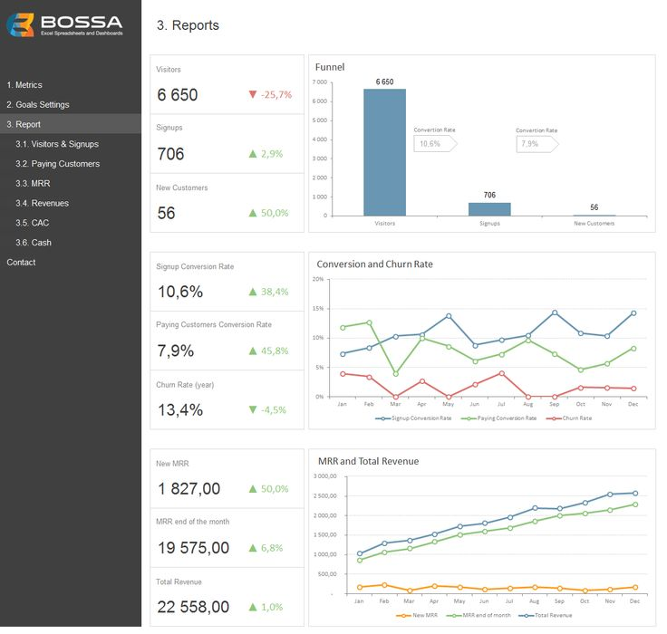 43 best Excel Dashboards images on Pinterest Dashboards - excel tracking template