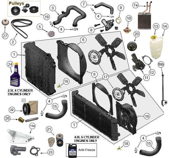 Jeep Cooling System Parts