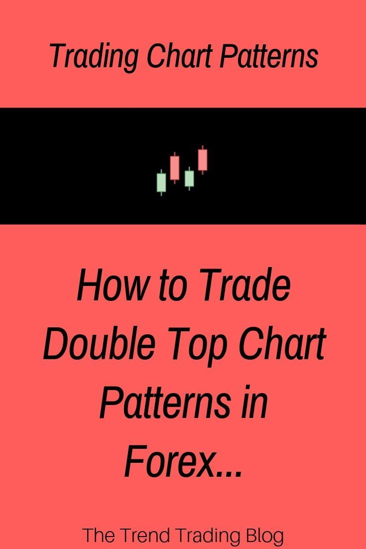 In This Article Discover How To Trade Double Top Chart Patterns