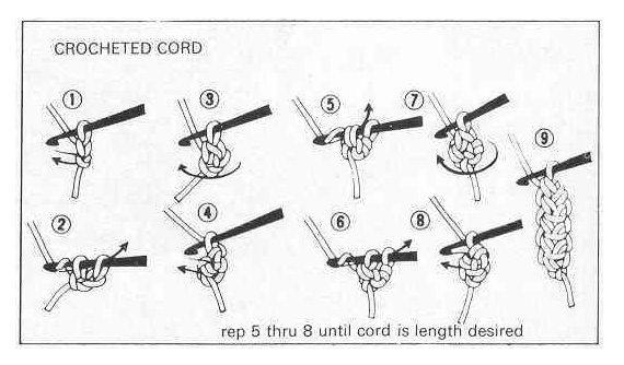 """A primeira vez que vi um cordão de crochet foi a uns 25 anos atraz (tô velha). Naquele dia fiquei imaginando """"para que serve isso"""" - porque ..."""