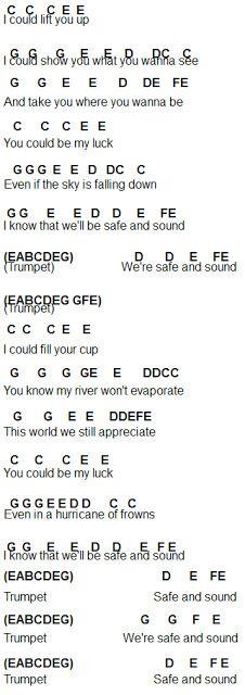Flute Sheet Music: Capital Cities