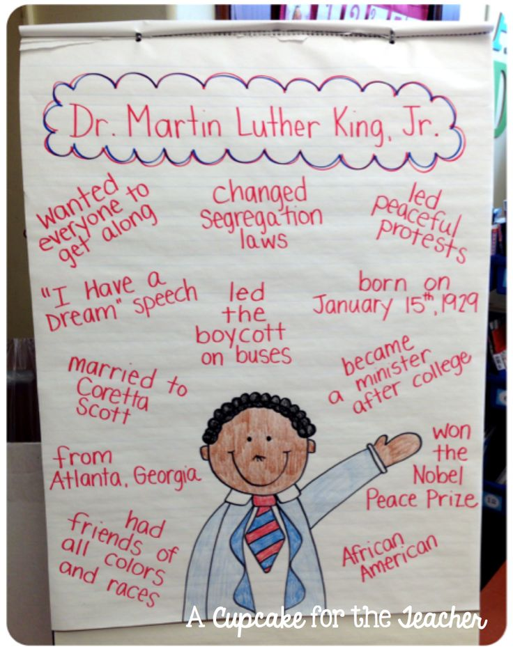 Martin Luther King Activities An MLK Anchor Chart Nice Visual To Make And Add