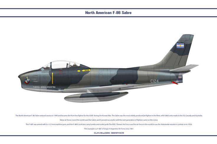 F86 Sabre