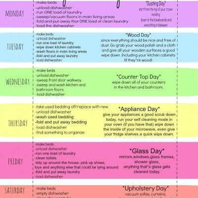 Best 25+ Weekly cleaning charts ideas on Pinterest | House ...