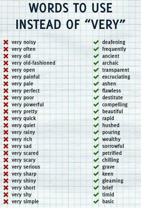 """Journaleintrag mit so vielen Wörtern wie möglich, anstatt """"sehr"""" zu verwenden"""